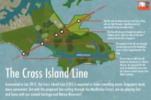 The Cross Island LineSG